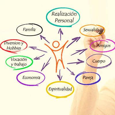 Psicólogo en Barcelona - Psicoterapia Individual
